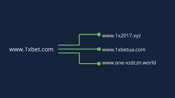 1xbet link example